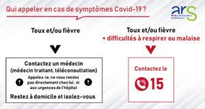 Qi appeler en cas de symptômes Covid-19 ?